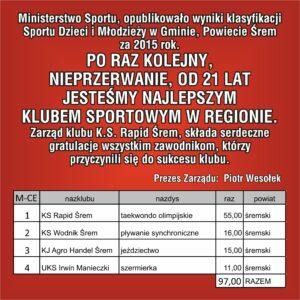 Rapid Śrem najlepszym klubem regionu w 2015 roku